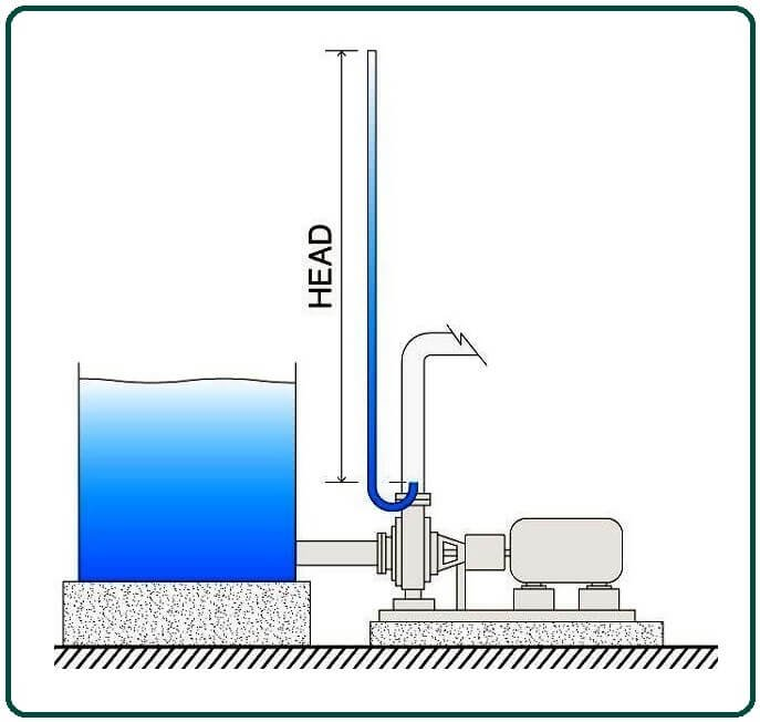 what is head of a pump.