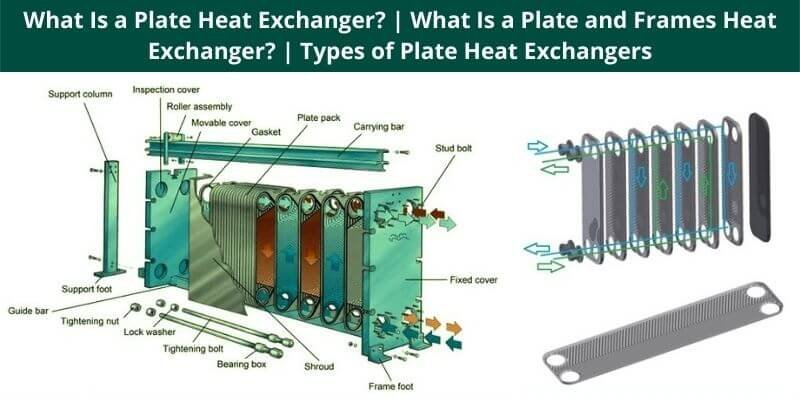 What Is a Plate Heat Exchanger What Is a Plate and Frames Heat Exchanger Types of Plate Heat Exchangers